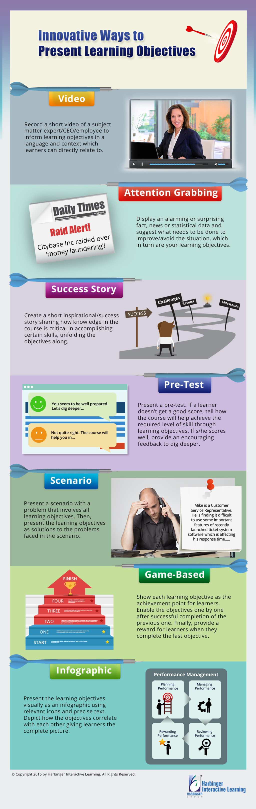 An infographic presenting innovative ways to present learning objectives